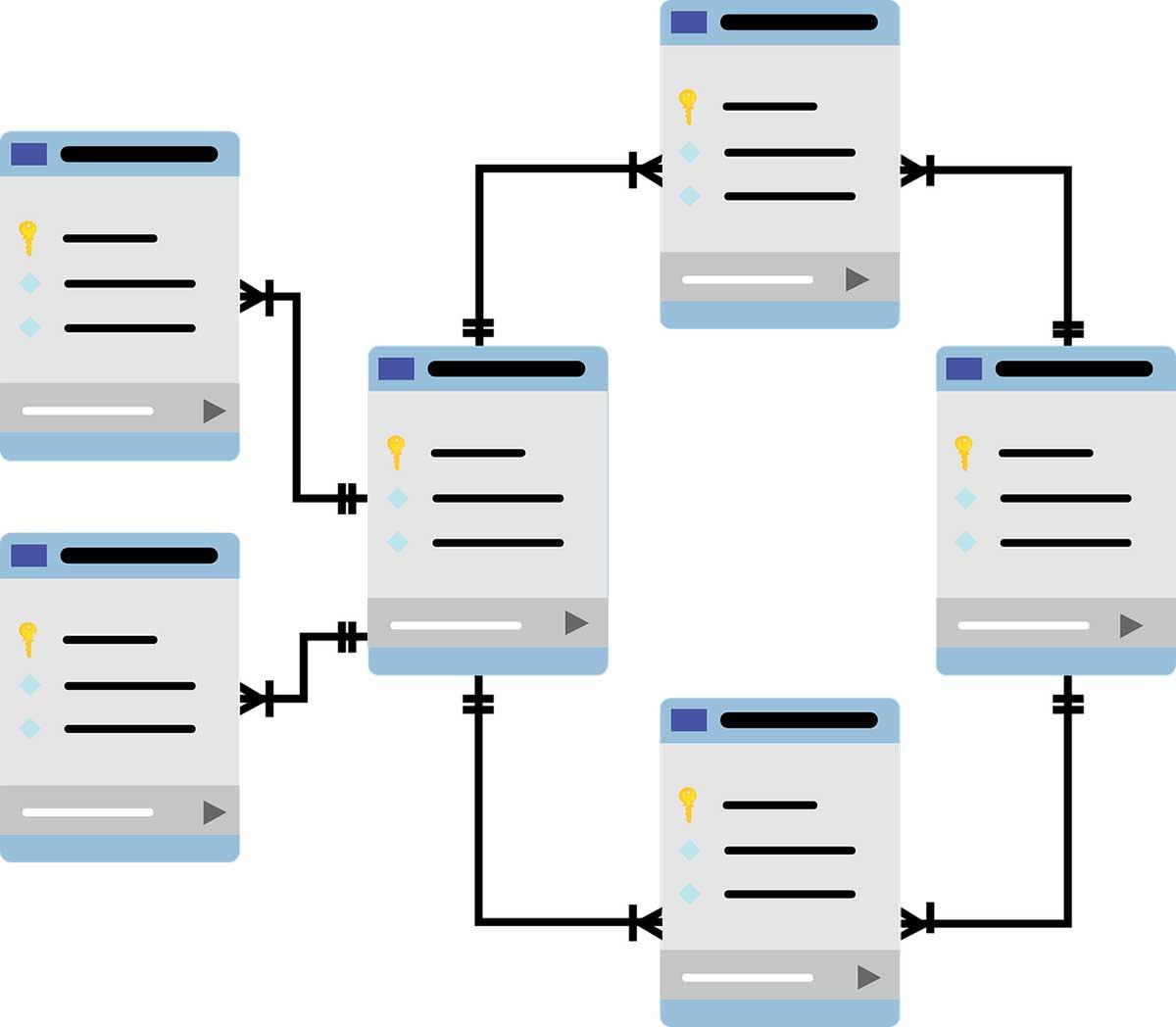 baze podataka i relacije izmedju tabela